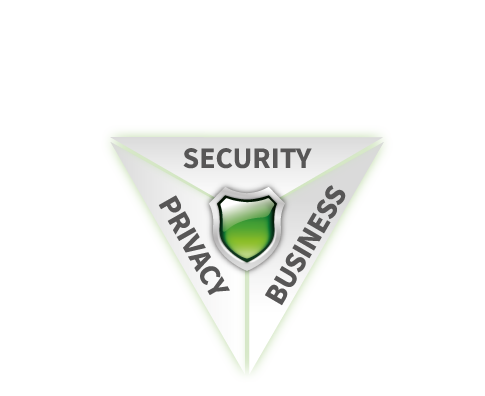 Trust Guard Triangle of Trust
